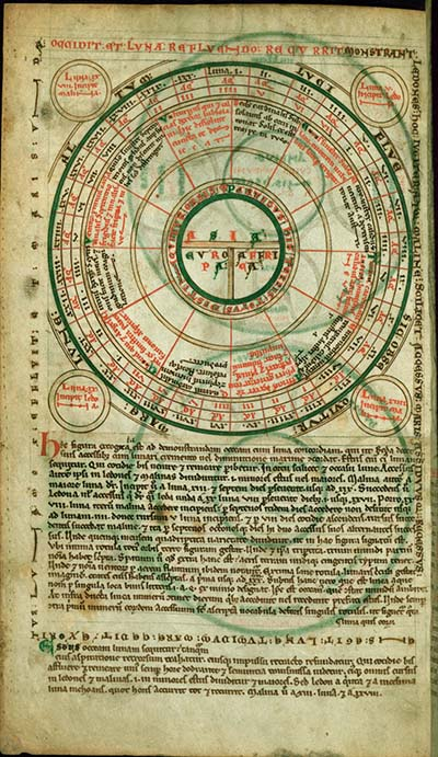 Tide diagram from manuscript of Bede