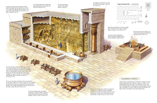 Solomon's Temple.indd