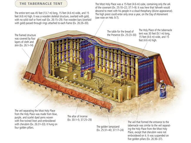 tabernacle-tent