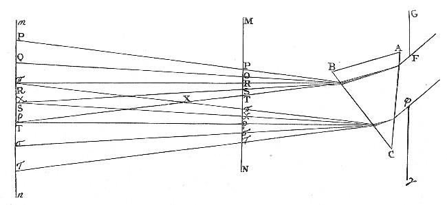 fig12-2