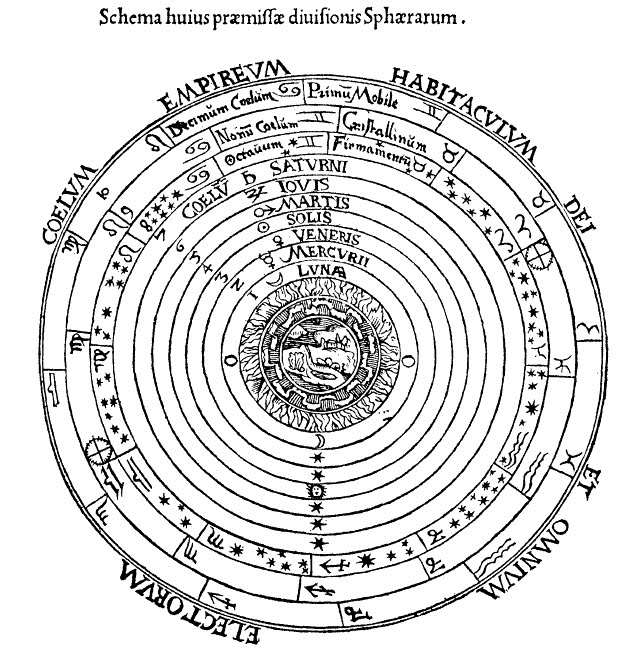 The Copernican Principle revisited | The Hump of the Camel